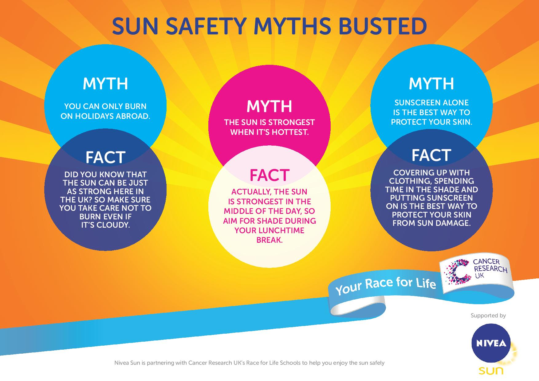 Race for Life Schools Nivea sun safety poster