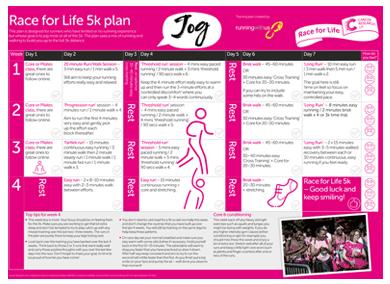 Race for Life 5k Jog Training Plan