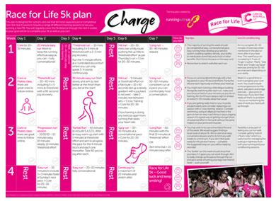 Race for Life 5k Run Training Plan